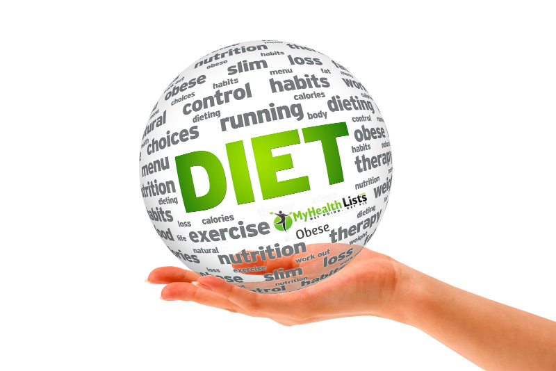 Getting Help With Best Weight Loss Diet For The Morbidly Obese